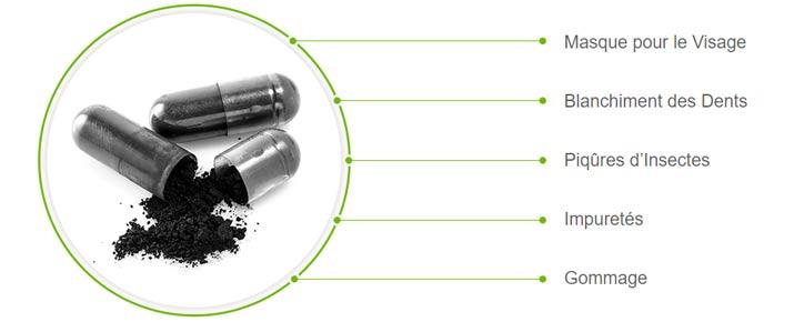 Acheter du charbon actif : Bienfaits et posologie
